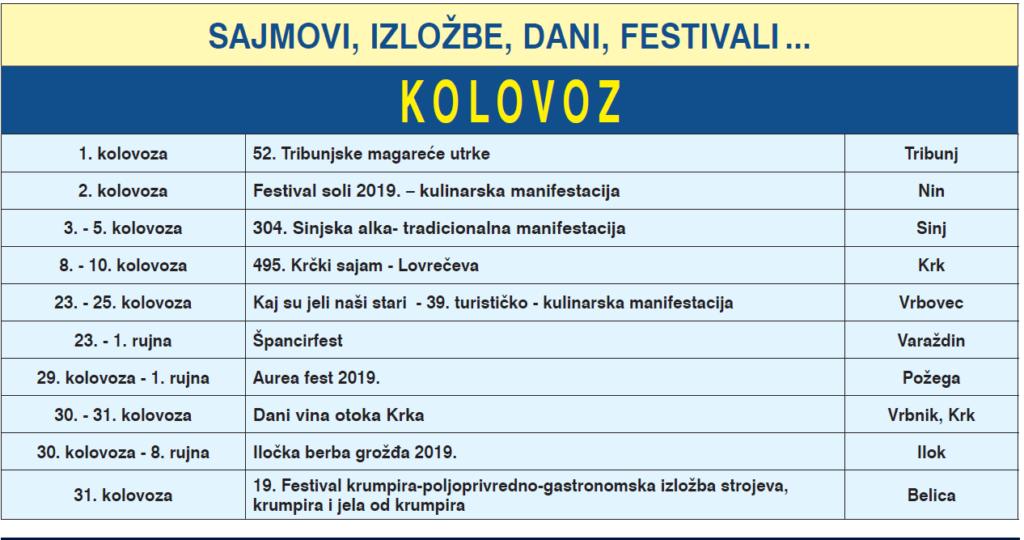 sajmovi festivali